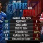 Costa Dan Torres Masuk Dalam Daftar Skuad Tim Nas Spanyol